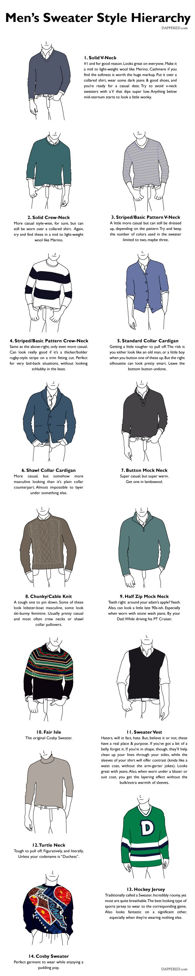 mens sweater style heirarchy fashion statement