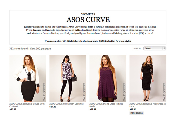 Plus Size Clothing Brands 1