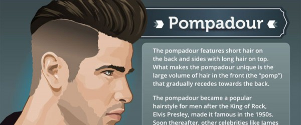 outfitideashq Popular Hairstyles For Men