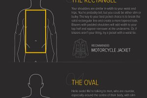 finding the right jacket for men infographic