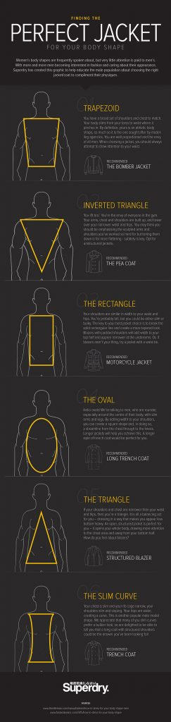 How to Find the Perfect Jacket For Your Body Shape [Men's ...